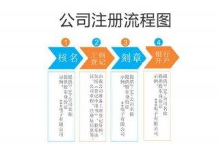 成都注册公司流程中关于企业组织形式和经营问